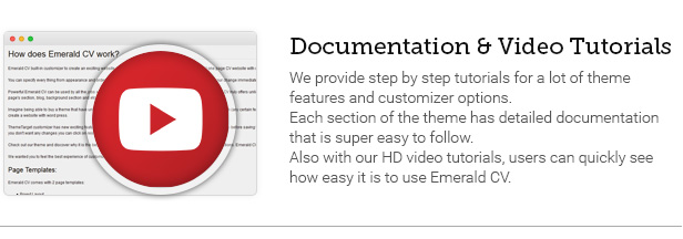 Documentation & Video Tutorials